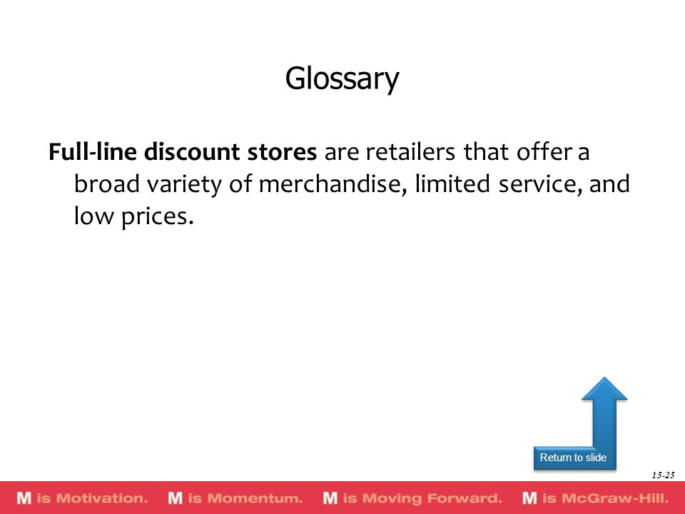 Return to slide Full-line discount stores are retailers that offer a broad variety of merchandise, limited service, and low prices. Glossary 15-25