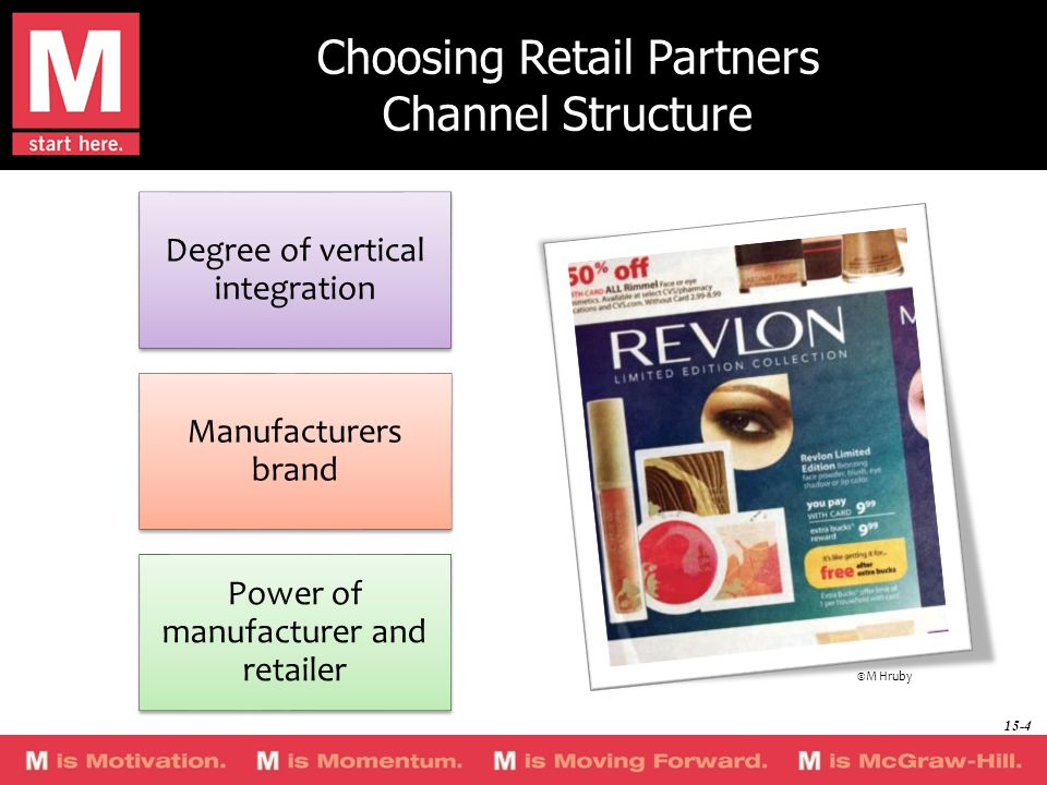 Choosing Retail Partners Channel Structure Degree of vertical integration Manufacturers brand Power of manufacturer and retailer ©M Hruby 15-4