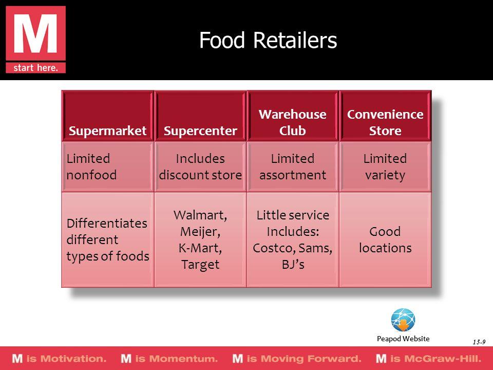 Food Retailers Peapod Website 15-9