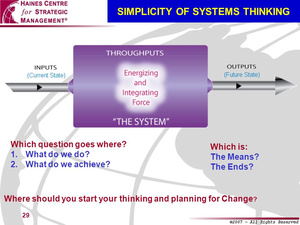 29 SIMPLICITY OF SYSTEMS THINKING Which question goes where? 1.What do we do? 2.What do we achieve? Which is: The Means? The Ends? Where should you st