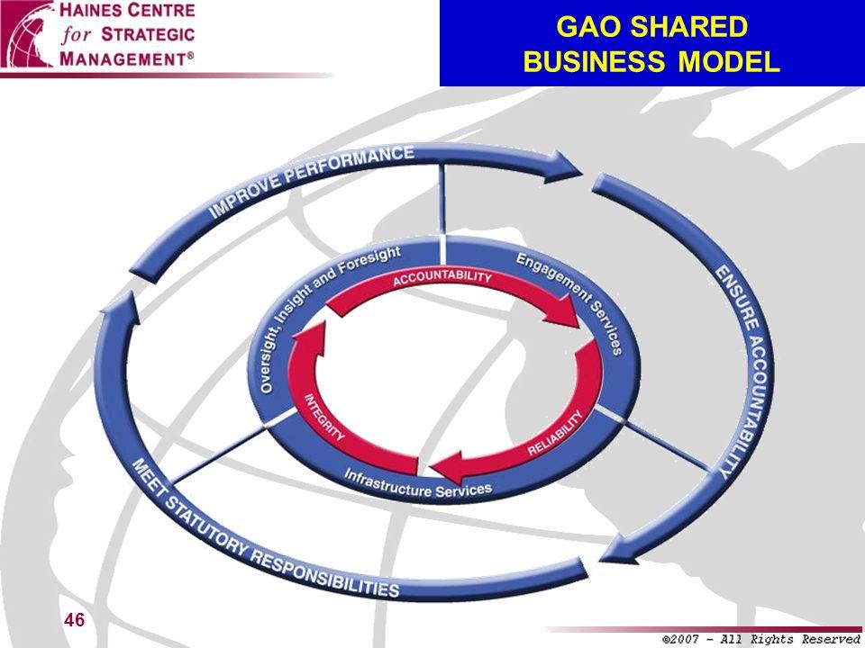 46 GAO SHARED BUSINESS MODEL