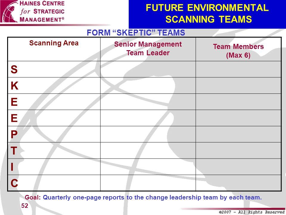 52 FUTURE ENVIRONMENTAL SCANNING TEAMS FORM SKEPTIC TEAMS Scanning Area S K E E P T I C Senior Management Team Leader Team Members (Max 6) Goal: Quart