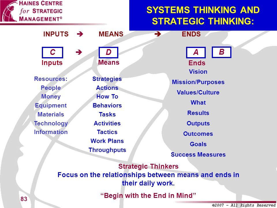 83 SYSTEMS THINKING AND STRATEGIC THINKING: INPUTS MEANS ENDS CDA Means Ends Strategies Actions How To Behaviors Tasks Activities Tactics Work Plans T
