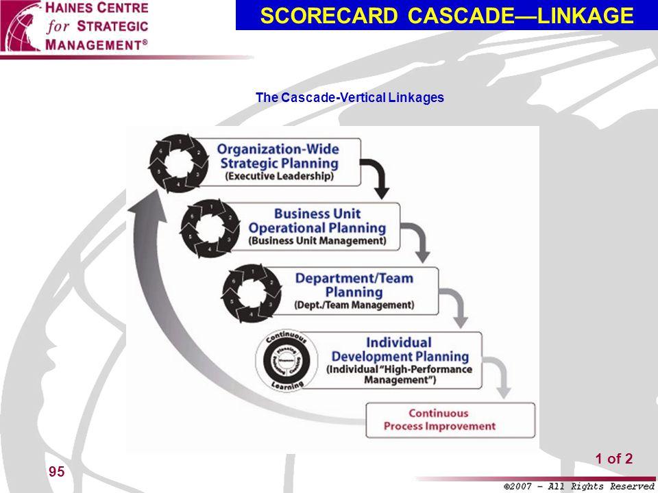 95 SCORECARD CASCADELINKAGE The Cascade-Vertical Linkages 1 of 2