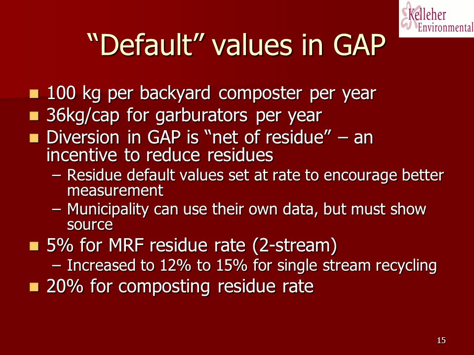 15 Default values in GAP 100 kg per backyard composter per year 100 kg per backyard composter per year 36kg/cap for garburators per year 36kg/cap for garburators per year Diversion in GAP is net of residue – an incentive to reduce residues Diversion in GAP is net of residue – an incentive to reduce residues –Residue default values set at rate to encourage better measurement –Municipality can use their own data, but must show source 5% for MRF residue rate (2-stream) 5% for MRF residue rate (2-stream) –Increased to 12% to 15% for single stream recycling 20% for composting residue rate 20% for composting residue rate