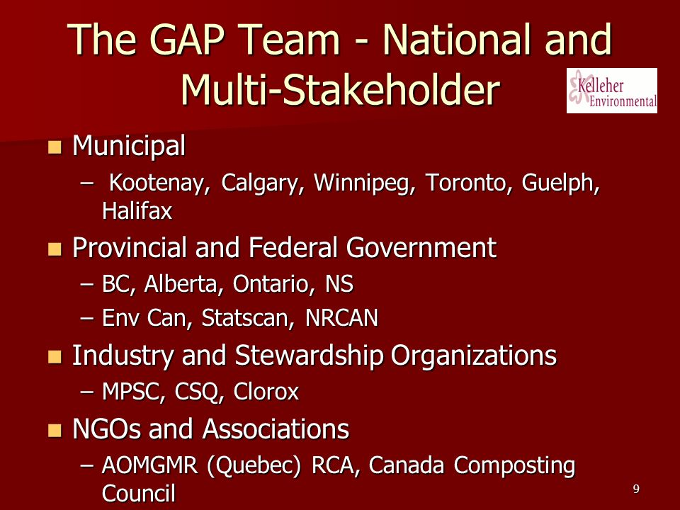 9 The GAP Team - National and Multi-Stakeholder Municipal Municipal – Kootenay, Calgary, Winnipeg, Toronto, Guelph, Halifax Provincial and Federal Government Provincial and Federal Government –BC, Alberta, Ontario, NS –Env Can, Statscan, NRCAN Industry and Stewardship Organizations Industry and Stewardship Organizations –MPSC, CSQ, Clorox NGOs and Associations NGOs and Associations –AOMGMR (Quebec) RCA, Canada Composting Council