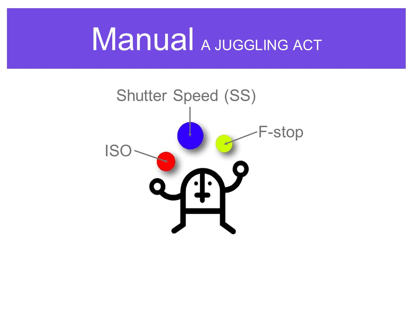 Manual A JUGGLING ACT ISO Shutter Speed (SS) F-stop