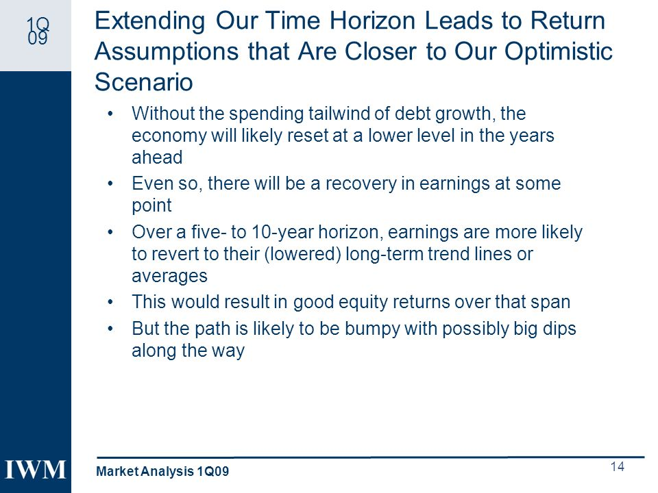 1Q 09 14 Extending Our Time Horizon Leads to Return Assumptions that Are Closer to Our Optimistic Scenario Without the spending tailwind of debt growth, the economy will likely reset at a lower level in the years ahead Even so, there will be a recovery in earnings at some point Over a five- to 10-year horizon, earnings are more likely to revert to their (lowered) long-term trend lines or averages This would result in good equity returns over that span But the path is likely to be bumpy with possibly big dips along the way Market Analysis 1Q09
