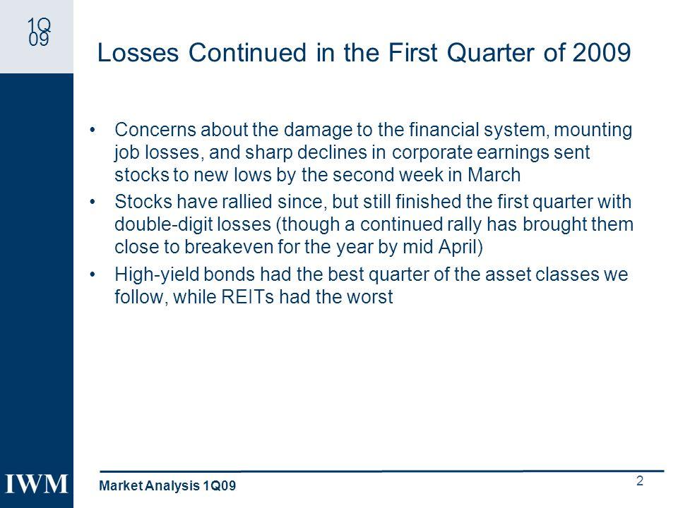 1Q 09 Equity Return Ranges Under Each Scenario Market Analysis 1Q09 13 S&P 500 at 843 on 4/23/09