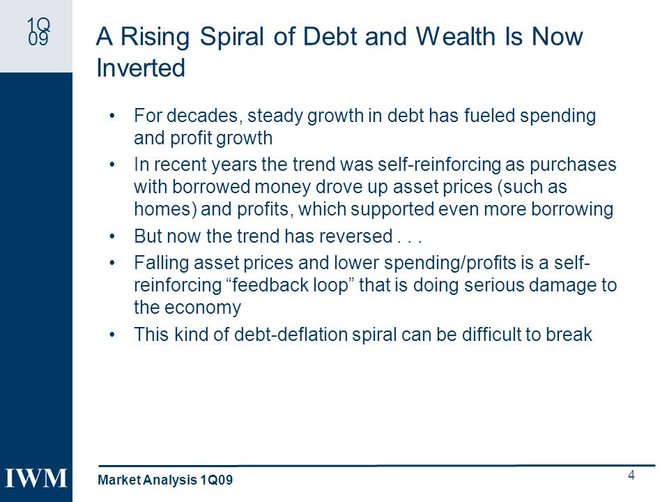 1Q 09 5 The Total Volume of Debt Has Grown Steadily Market Analysis 1Q09 Total debt has grown from aprox.