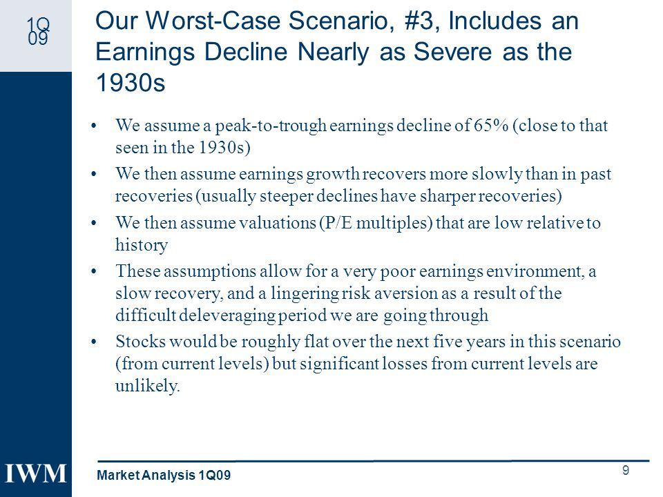 1Q 09 10 Market Analysis 1Q09 Quarterly S&P Earnings During the Great Depression and Now T for Great Depression = Dec 1929 T for now = Jun 2007 Note: Litman/Gregory estimates and adjustments used after September 2008