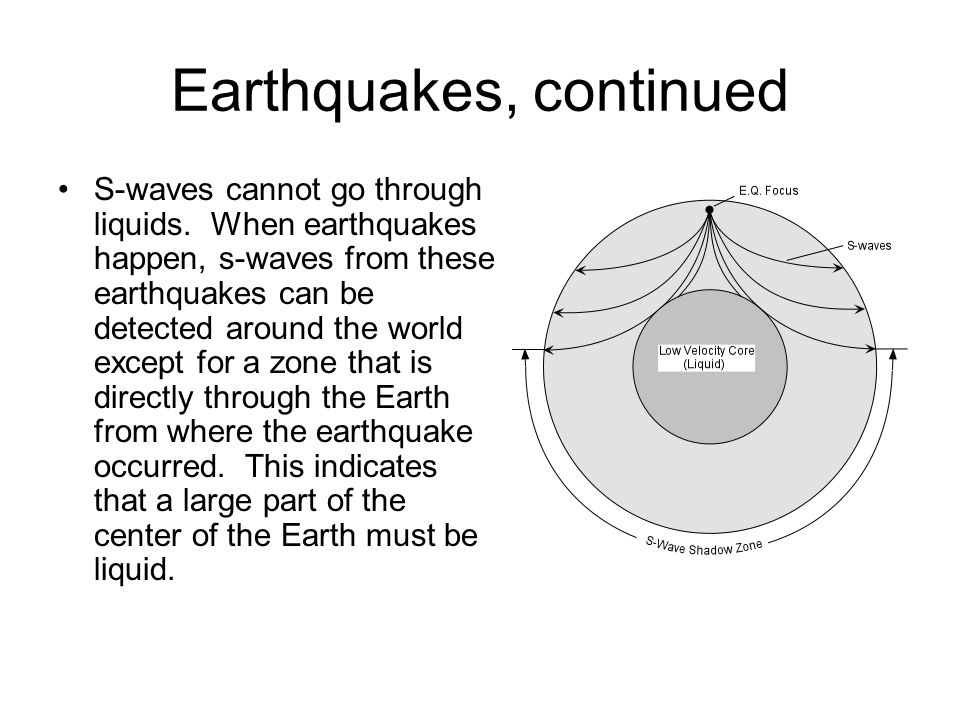 Earthquakes, continued S-waves cannot go through liquids. When earthquakes happen, s-waves from these earthquakes can be detected around the world exc