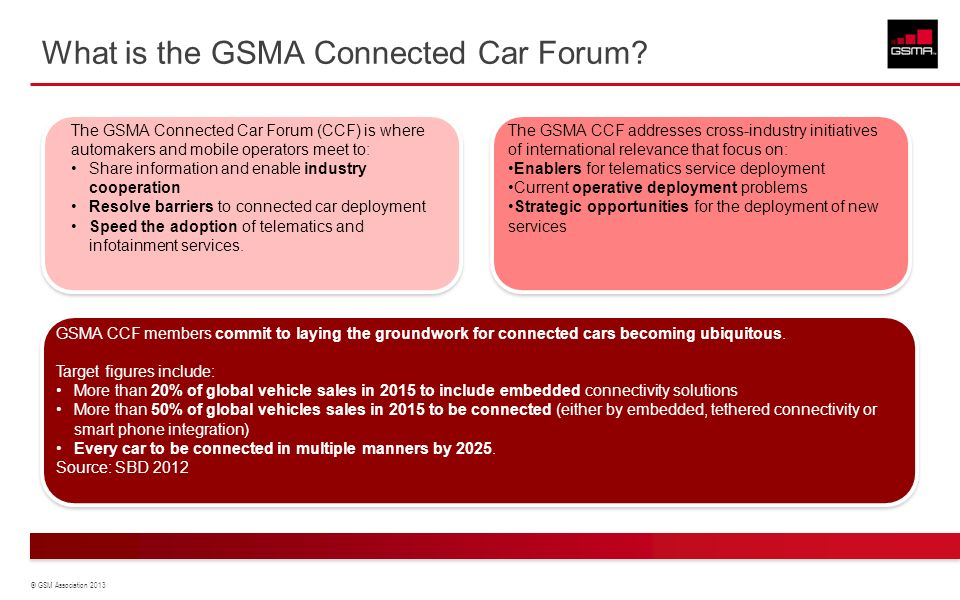© GSM Association 2013 What is the GSMA Connected Car Forum.