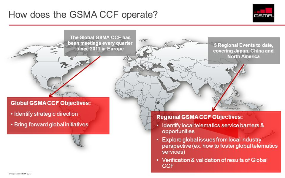 © GSM Association 2013 Global GSMA CCF Objectives: Identify strategic direction Bring forward global initiatives The Global GSMA CCF has been meetings every quarter since 2011 in Europe 5 Regional Events to date, covering Japan, China and North America Regional GSMA CCF Objectives: Identify local telematics service barriers & opportunities Explore global issues from local industry perspective (ex.