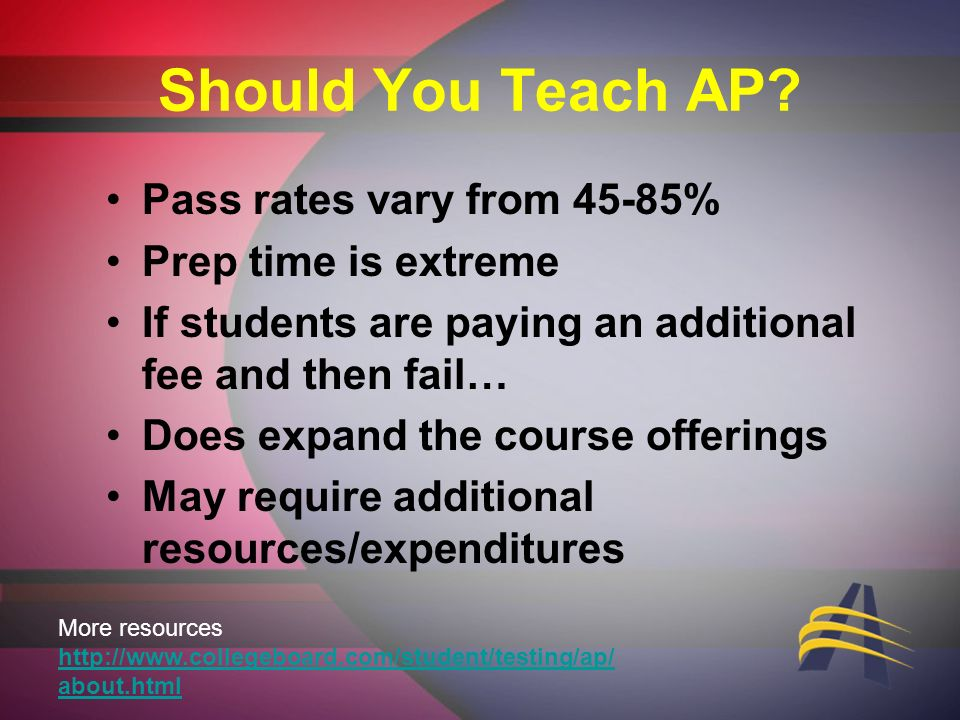 Should You Teach AP.