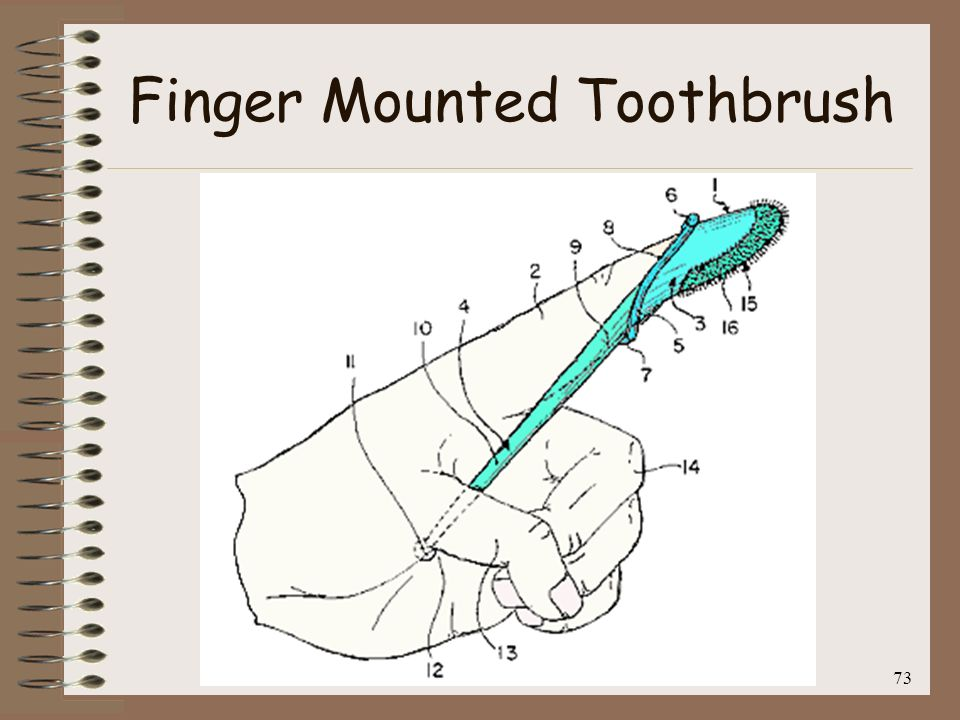 73 Finger Mounted Toothbrush