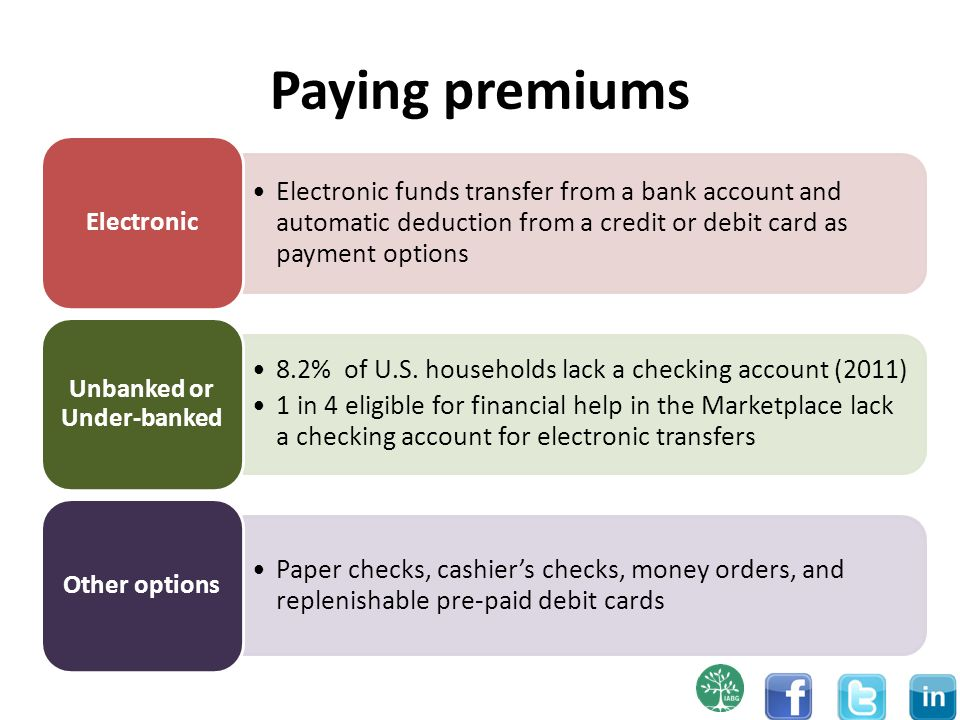 Paying premiums 10 Electronic funds transfer from a bank account and automatic deduction from a credit or debit card as payment options Electronic 8.2