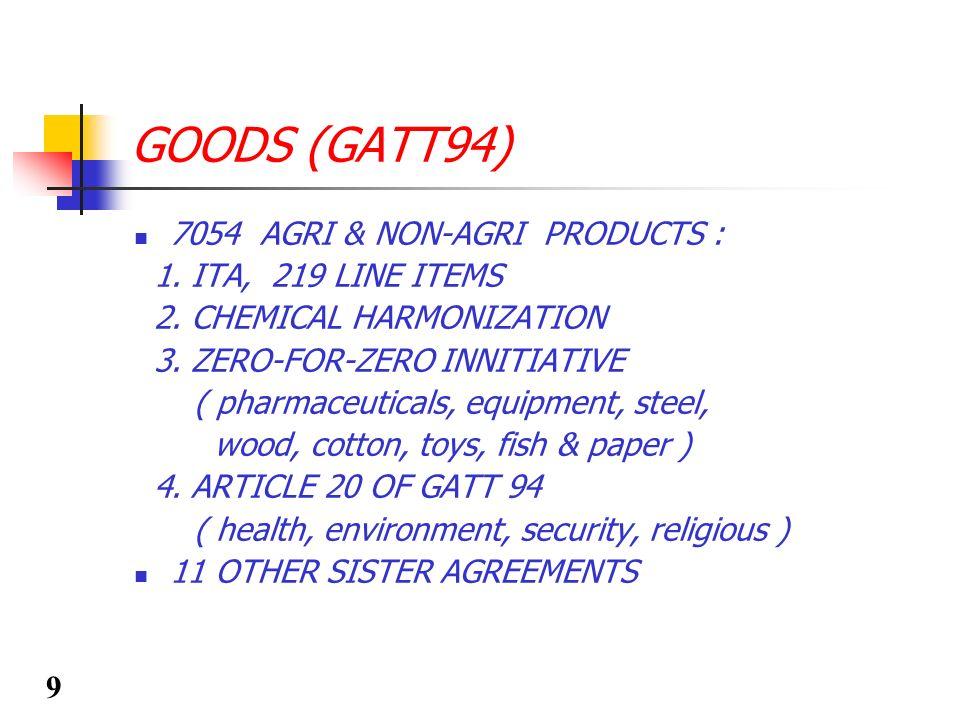GOODS (GATT94) 7054 AGRI & NON-AGRI PRODUCTS : 1. ITA, 219 LINE ITEMS 2.