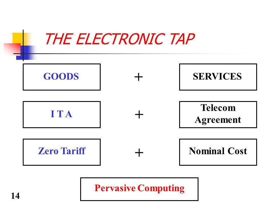 GOODS I T A Zero Tariff SERVICES Telecom Agreement Nominal Cost Pervasive Computing THE ELECTRONIC TAP + + + 14