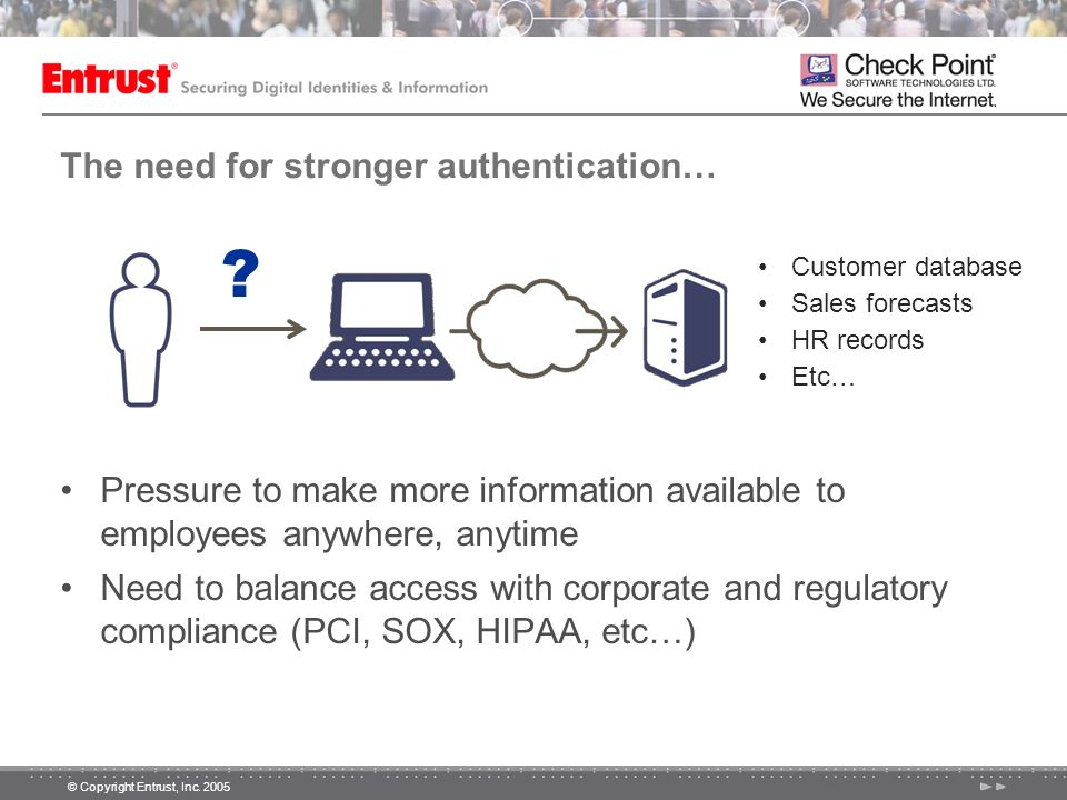 © Copyright Entrust, Inc. 2005 The need for stronger authentication… Pressure to make more information available to employees anywhere, anytime Need t