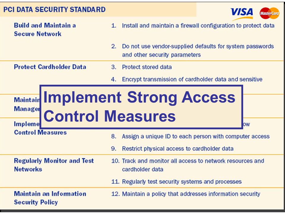 Implement Strong Access Control Measures