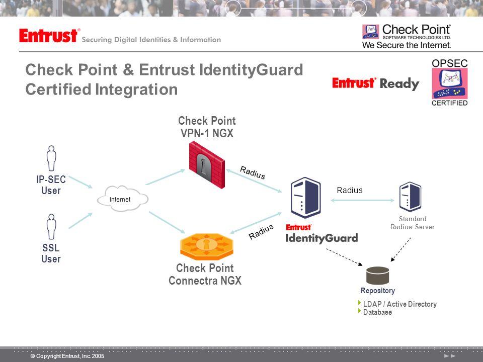 © Copyright Entrust, Inc. 2005 Check Point & Entrust IdentityGuard Certified Integration SSL User Repository IP-SEC User Check Point VPN-1 NGX LDAP /