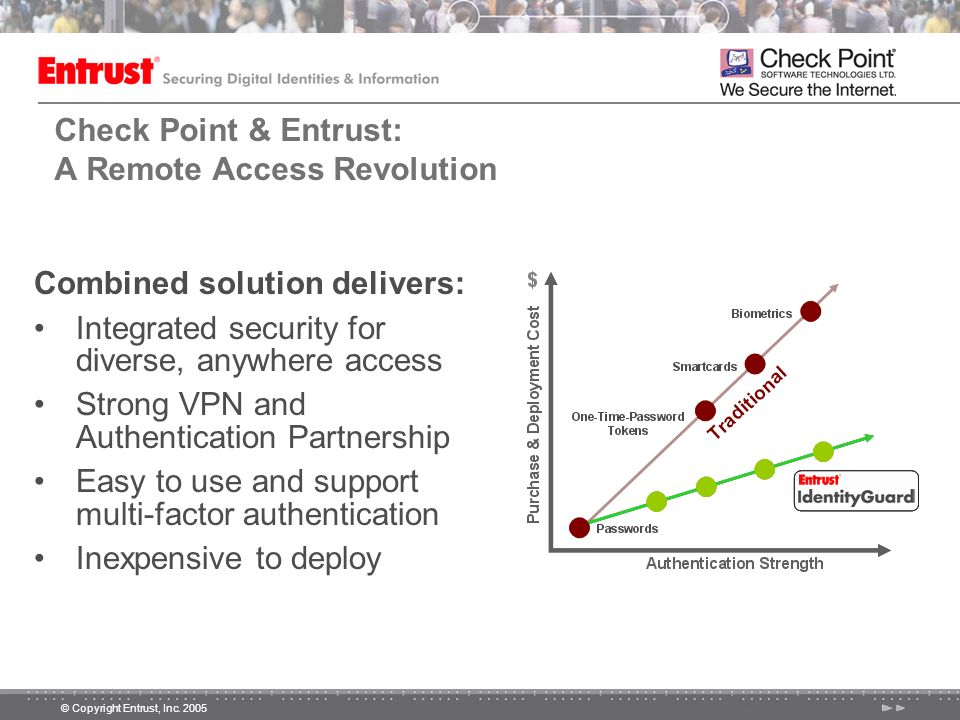 © Copyright Entrust, Inc. 2005 Combined solution delivers: Integrated security for diverse, anywhere access Strong VPN and Authentication Partnership