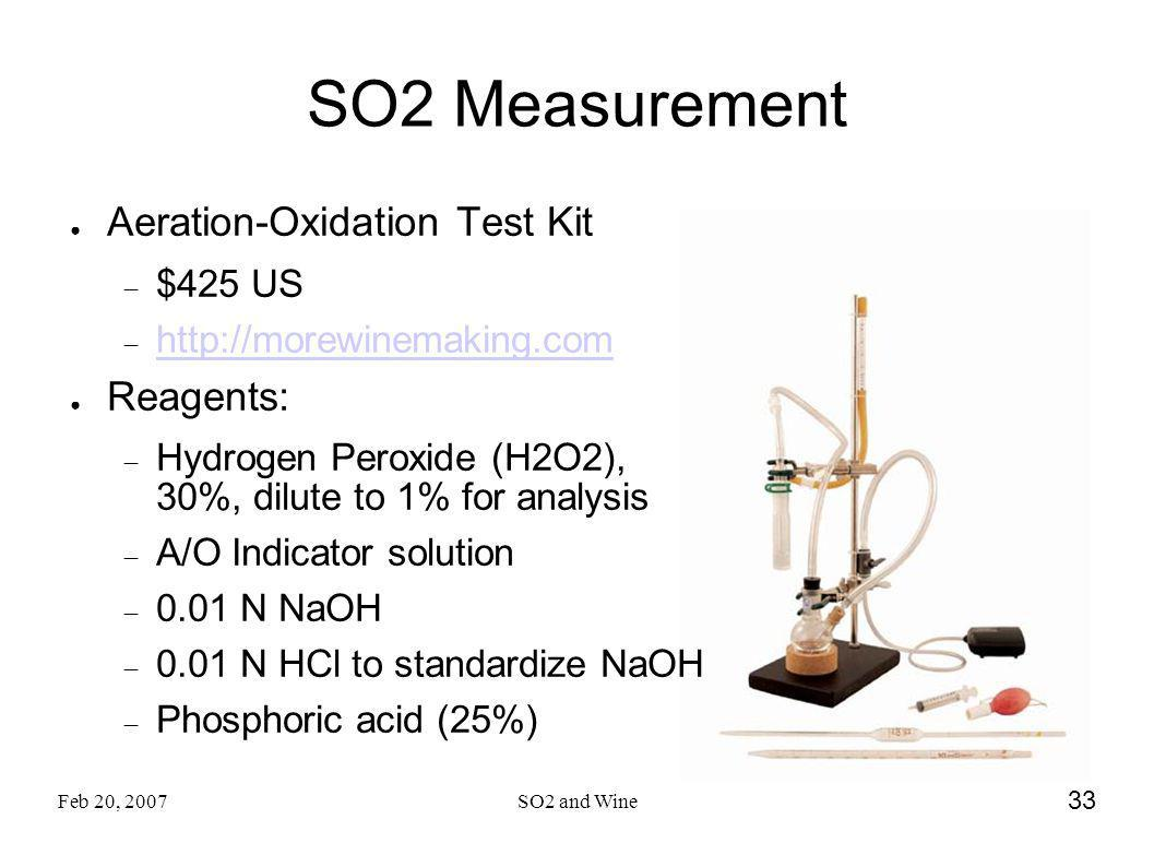 Feb 20, 2007SO2 and Wine 33 SO2 Measurement Aeration-Oxidation Test Kit $425 US http://morewinemaking.com Reagents: Hydrogen Peroxide (H2O2), 30%, dil