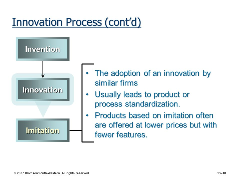 © 2007 Thomson/South-Western. All rights reserved. 13–10 Innovation Process (contd) The adoption of an innovation by similar firmsThe adoption of an i