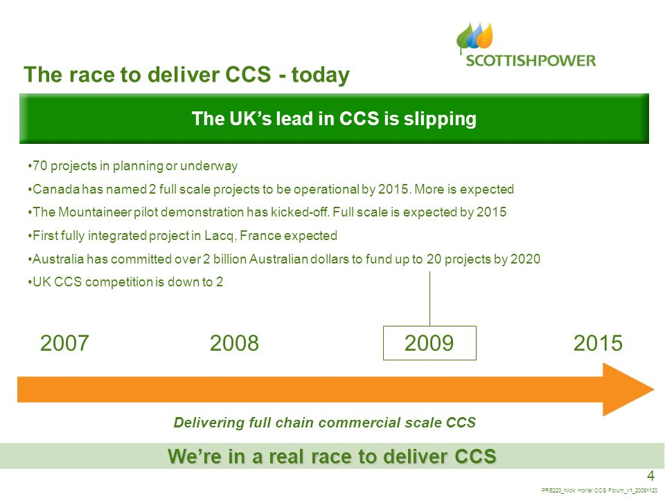 4 PRE220_Nick Horler CCS Forum_v1_20091120 The race to deliver CCS - today Were in a real race to deliver CCS The UKs lead in CCS is slipping 20072008