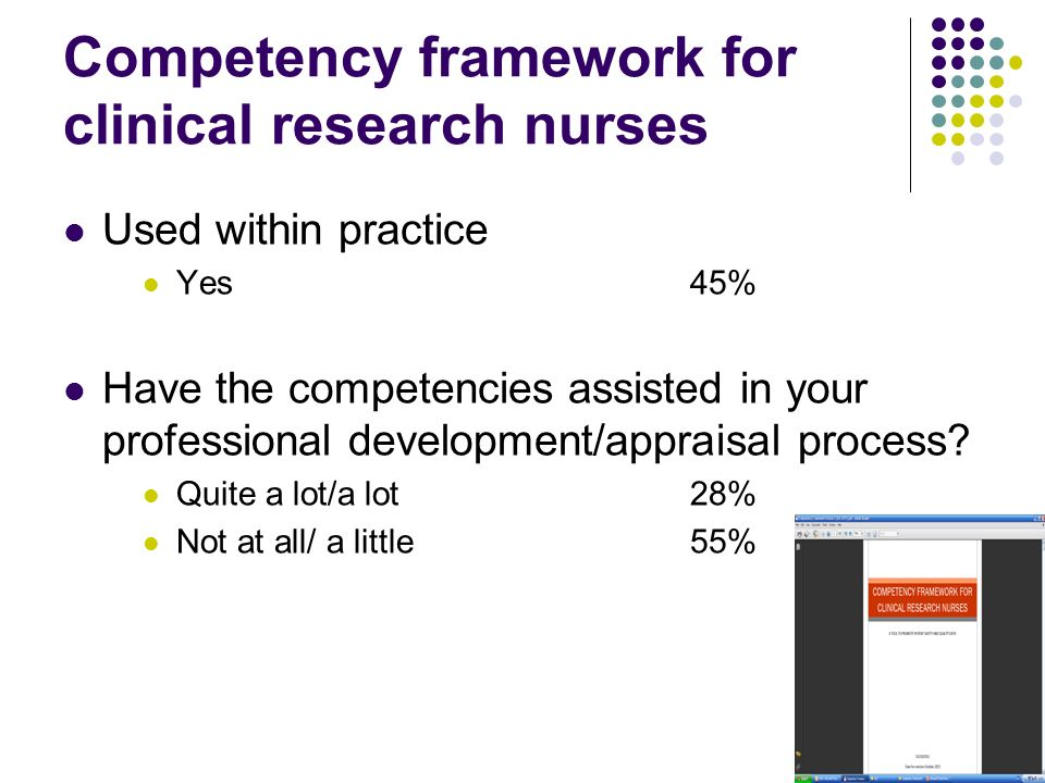 Competency framework for clinical research nurses Used within practice Yes45% Have the competencies assisted in your professional development/appraisal process.