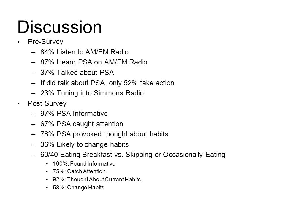 Discussion Pre-Survey –84% Listen to AM/FM Radio –87% Heard PSA on AM/FM Radio –37% Talked about PSA –If did talk about PSA, only 52% take action –23%