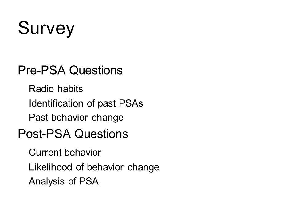Results: Pre-Survey