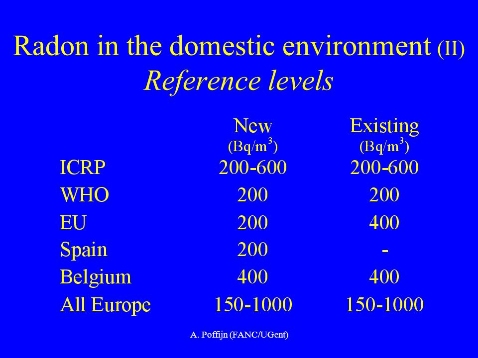 A. Poffijn (FANC/UGent) Radon in the domestic environment (II) Reference levels