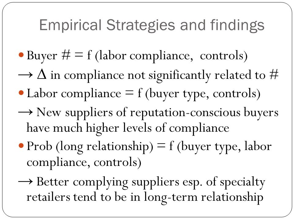 Empirical Strategies and findings Buyer # = f (labor compliance, controls) in compliance not significantly related to # Labor compliance = f (buyer type, controls) New suppliers of reputation-conscious buyers have much higher levels of compliance Prob (long relationship) = f (buyer type, labor compliance, controls) Better complying suppliers esp.