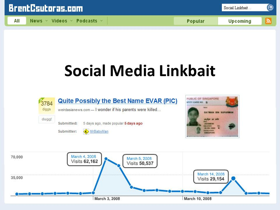 Get Links Traffic Visibility