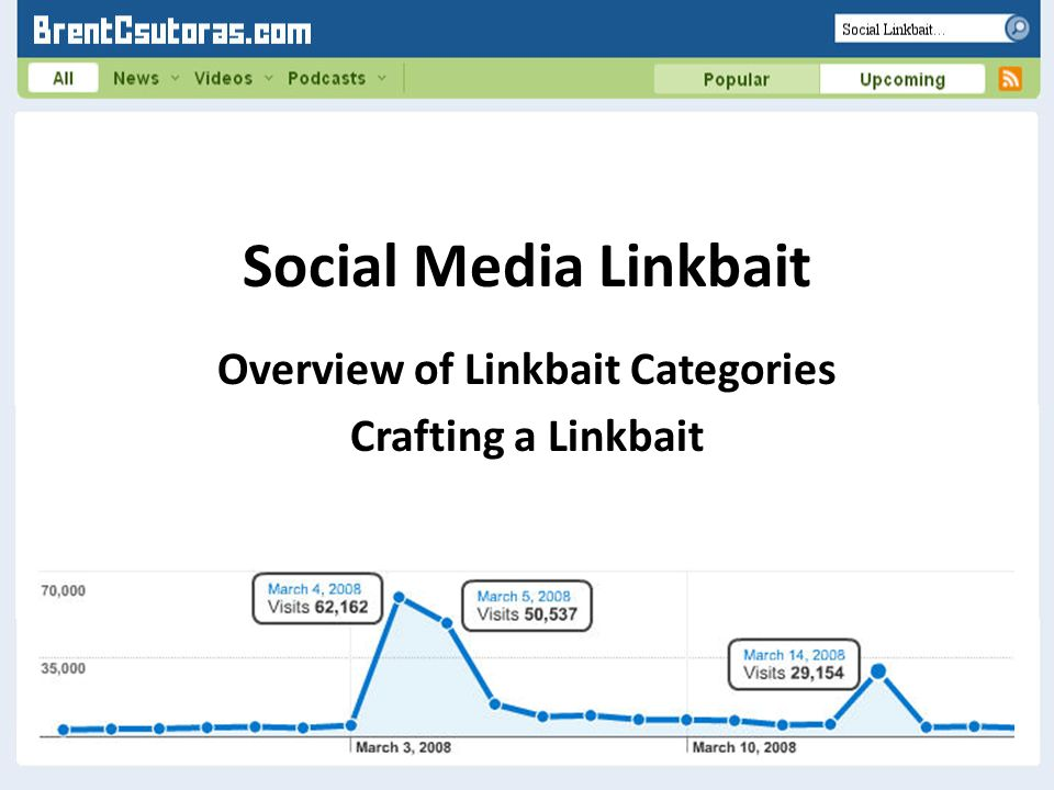 Social Media Linkbait Overview of Linkbait Categories Crafting a Linkbait