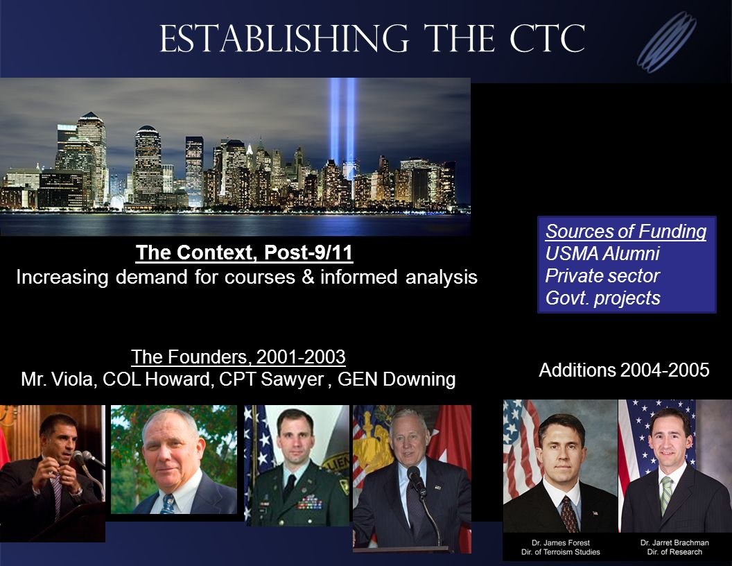 Establishing the CTC The Context, Post-9/11 Increasing demand for courses & informed analysis Sources of Funding USMA Alumni Private sector Govt.