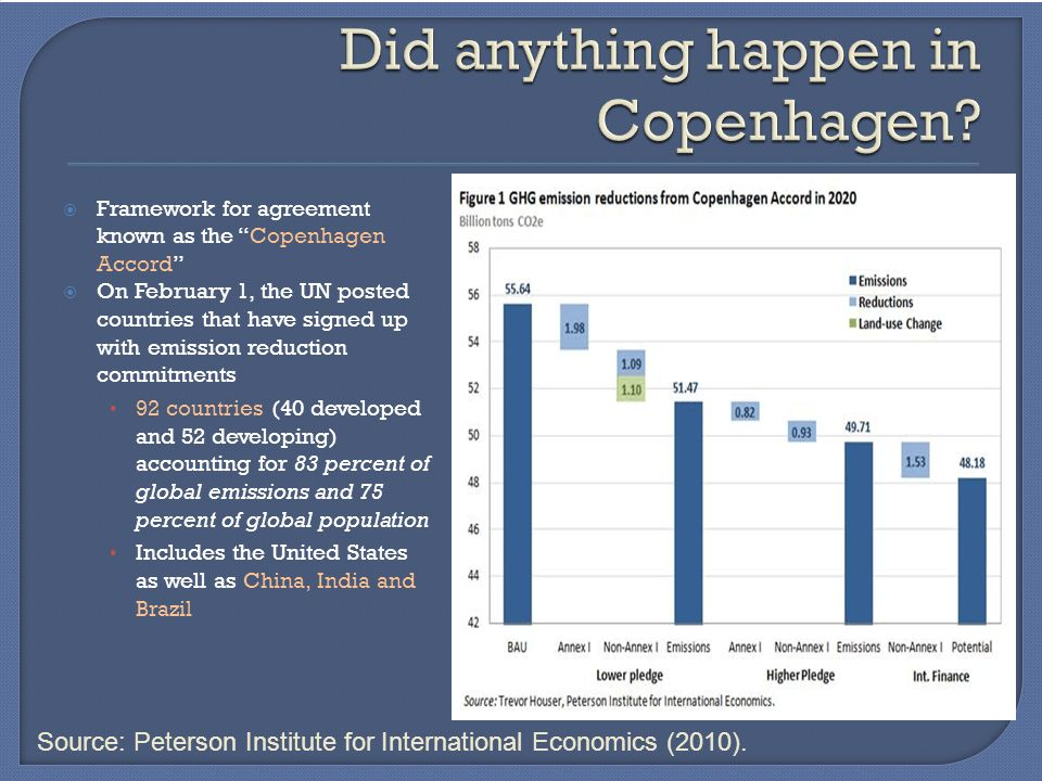 Framework for agreement known as the Copenhagen Accord On February 1, the UN posted countries that have signed up with emission reduction commitments 92 countries (40 developed and 52 developing) accounting for 83 percent of global emissions and 75 percent of global population Includes the United States as well as China, India and Brazil Source: Peterson Institute for International Economics (2010).