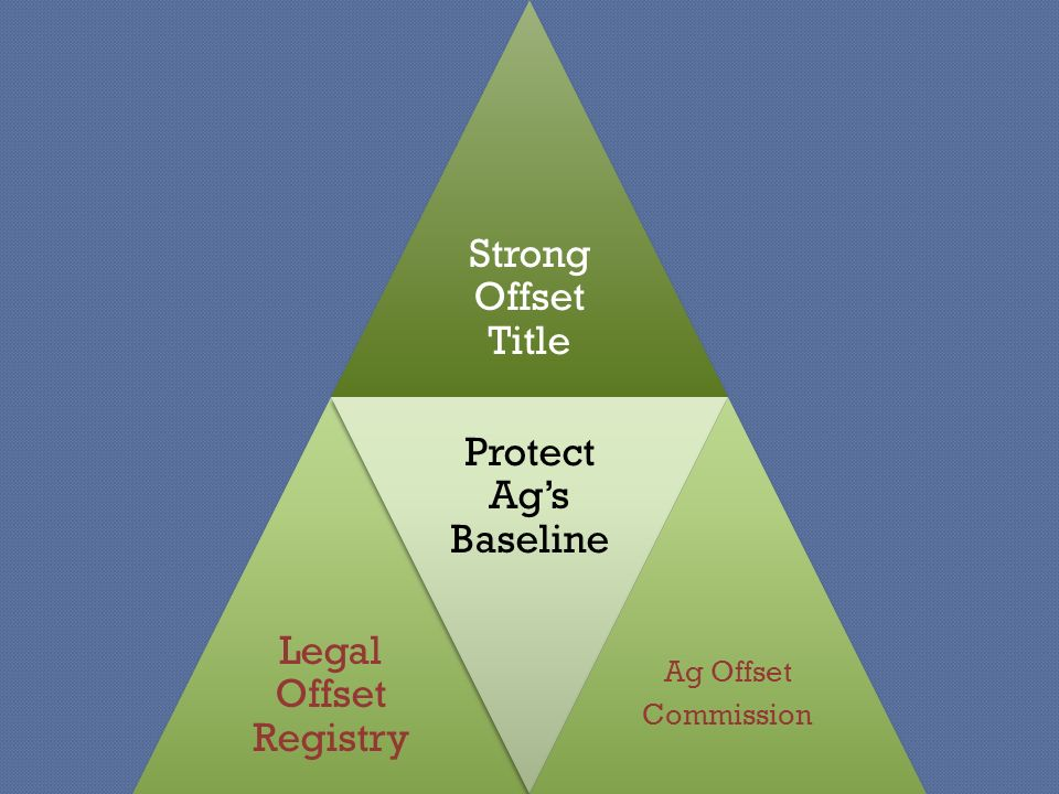 Strong Offset Title Legal Offset Registry Protect Ags Baseline Ag Offset Commission
