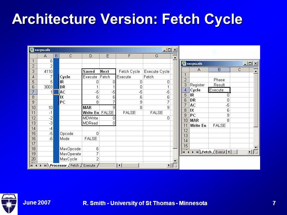 June 2007 8R. Smith - University of St Thomas - Minnesota Execute Cycle