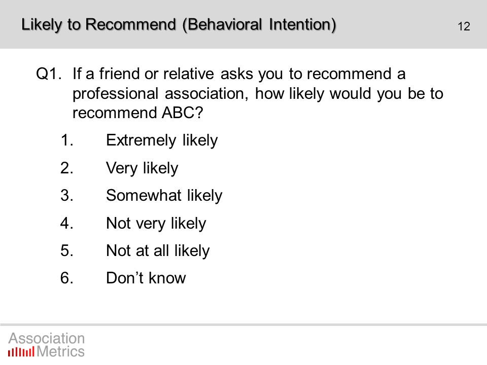 12 Likely to Recommend (Behavioral Intention) Q1.If a friend or relative asks you to recommend a professional association, how likely would you be to