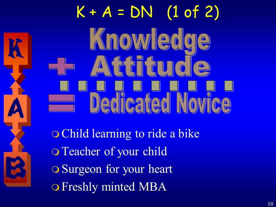 10 K + A = DN (1 of 2) Child learning to ride a bike Teacher of your child Surgeon for your heart Freshly minted MBA