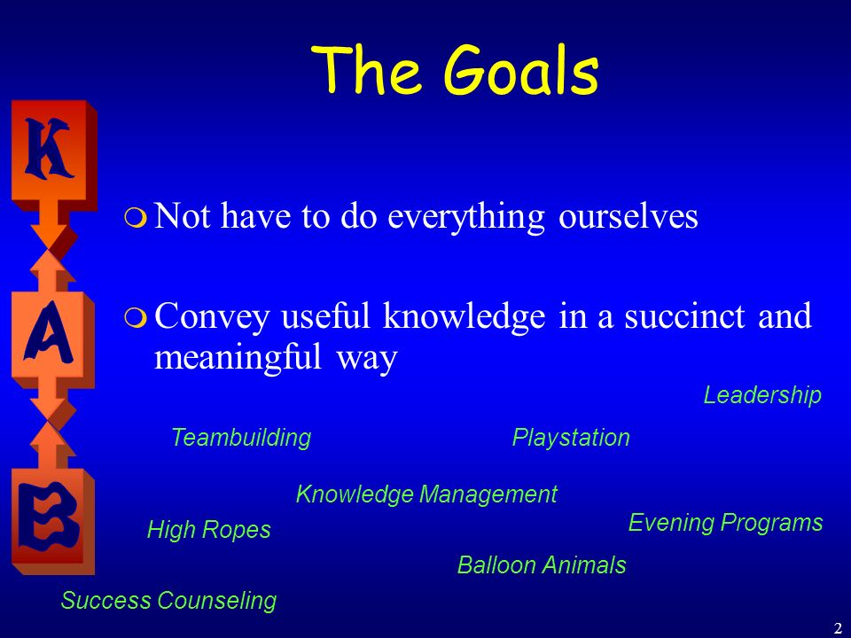 2 The Goals Not have to do everything ourselves Convey useful knowledge in a succinct and meaningful way High Ropes Balloon Animals PlaystationTeambui