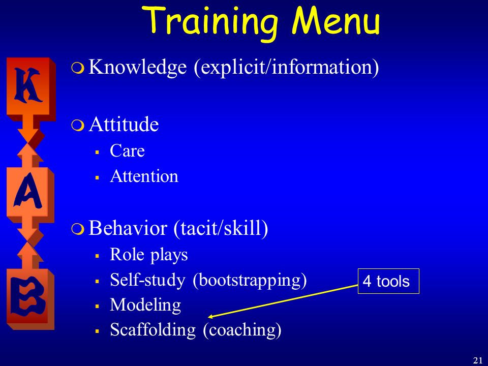 21 Training Menu Knowledge (explicit/information) Attitude Care Attention Behavior (tacit/skill) Role plays Self-study (bootstrapping) Modeling Scaffo