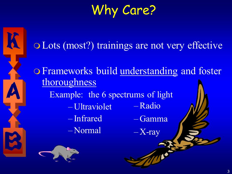 3 Why Care? Lots (most?) trainings are not very effective Frameworks build understanding and foster thoroughness Example: the 6 spectrums of light –Ul