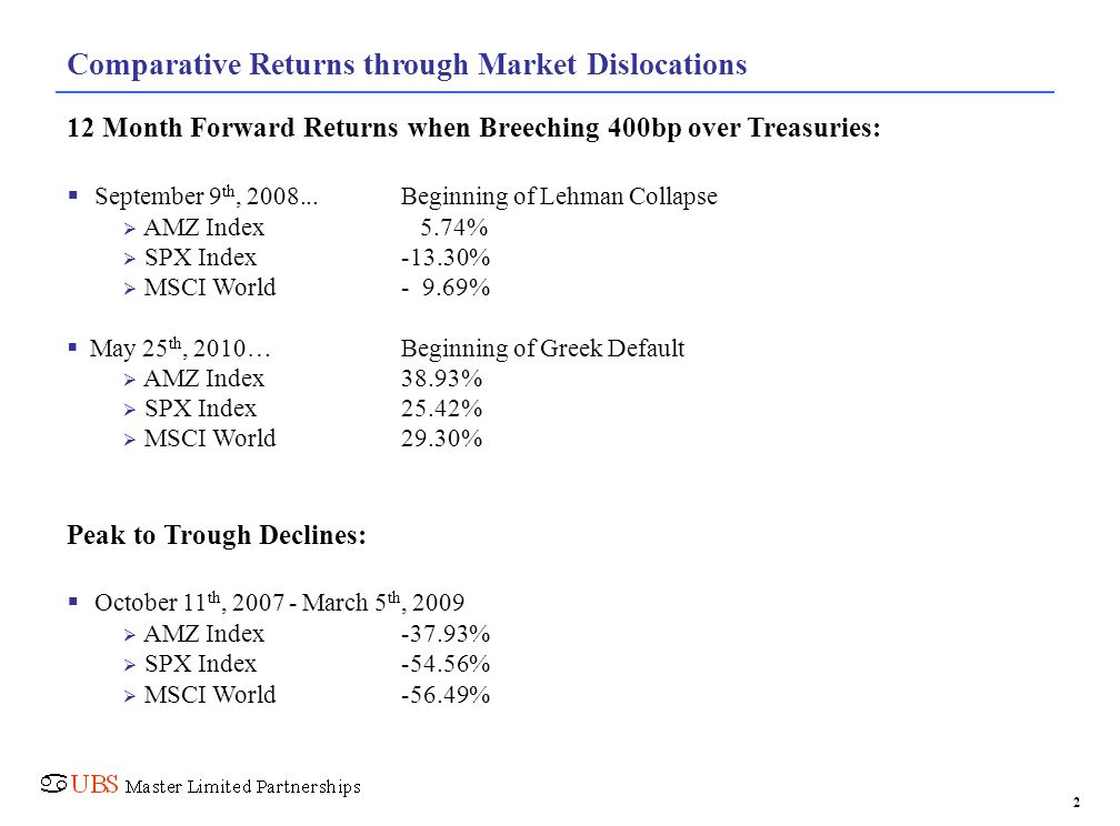 12 Month Forward Returns when Breeching 400bp over Treasuries: September 9 th, 2008...Beginning of Lehman Collapse AMZ Index 5.74% SPX Index-13.30% MS