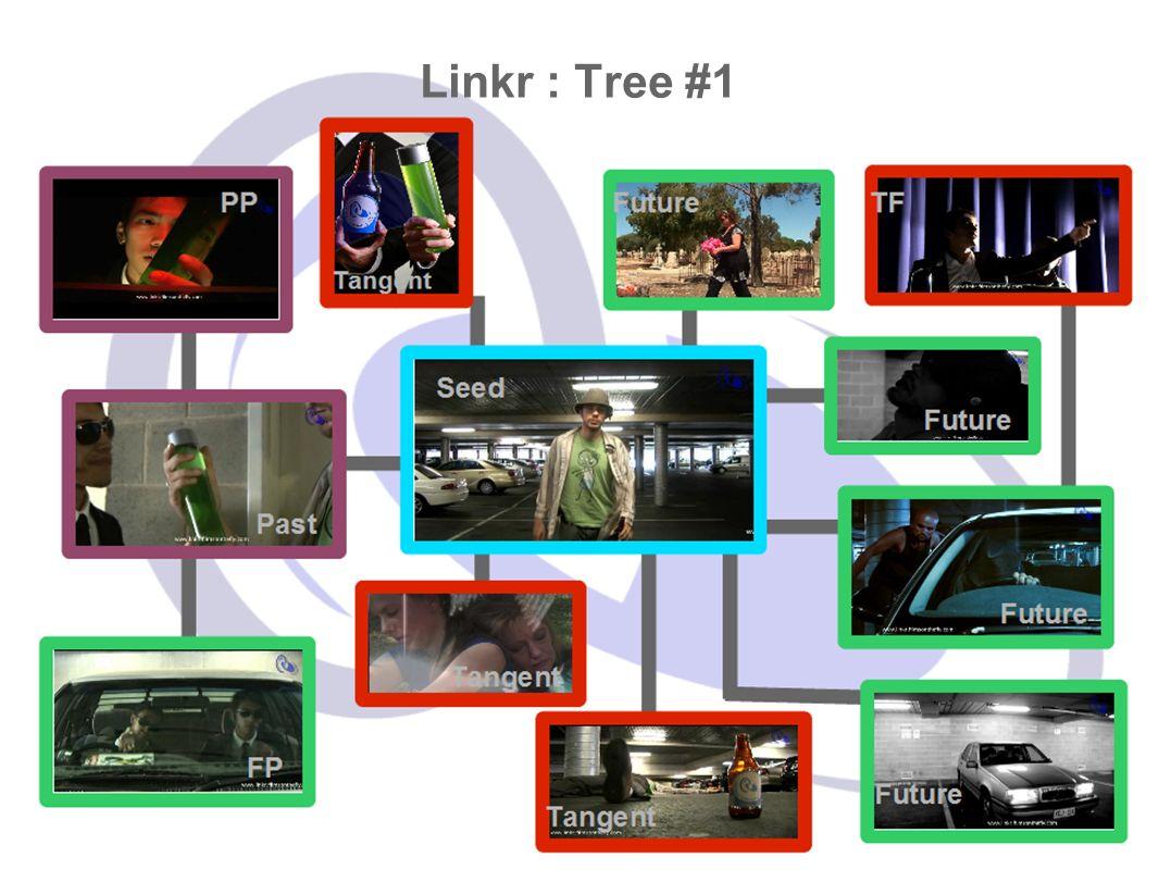 Linkr : Tree #1