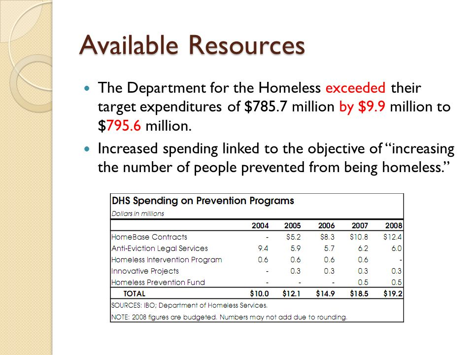 Available Resources The Department for the Homeless exceeded their target expenditures of $785.7 million by $9.9 million to $795.6 million.