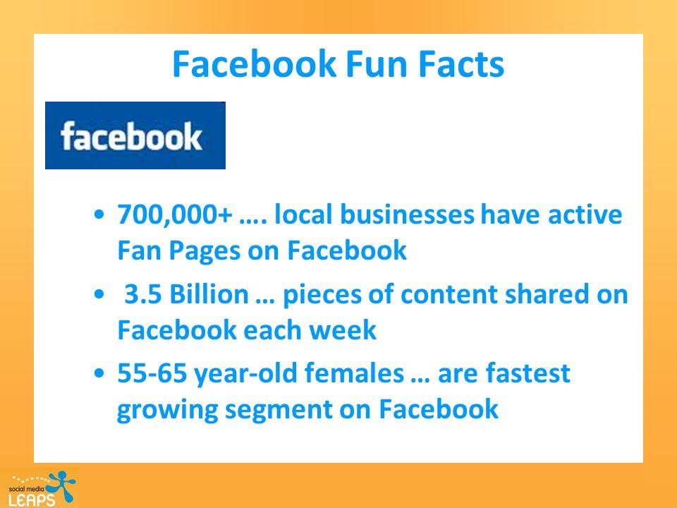 Facebook Fun Facts 700,000+ ….